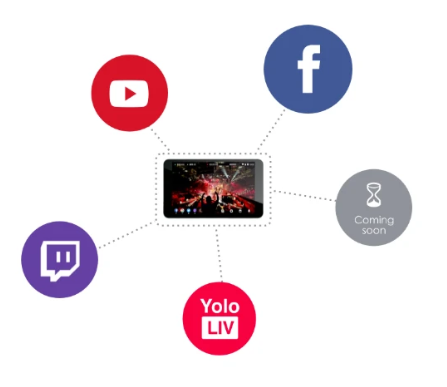 tutorial-yolobox-live-streaming-dirette