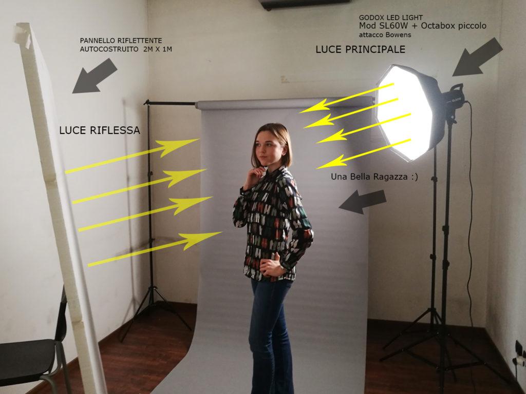 luce-led-per-ritratto-illuminazione-led-godox