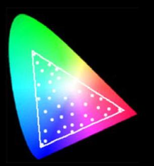gamut-colori-riproducibili