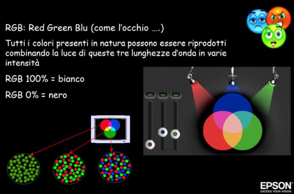 riproduzione-colori-rgb