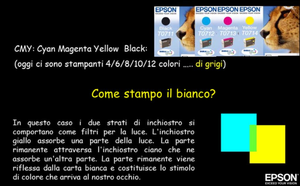 sintesi-sottrattiva-stampa-dei-colori