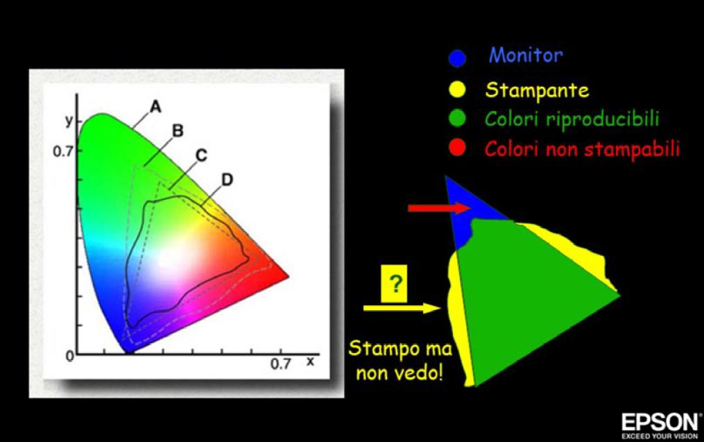 colori-non-stampabili