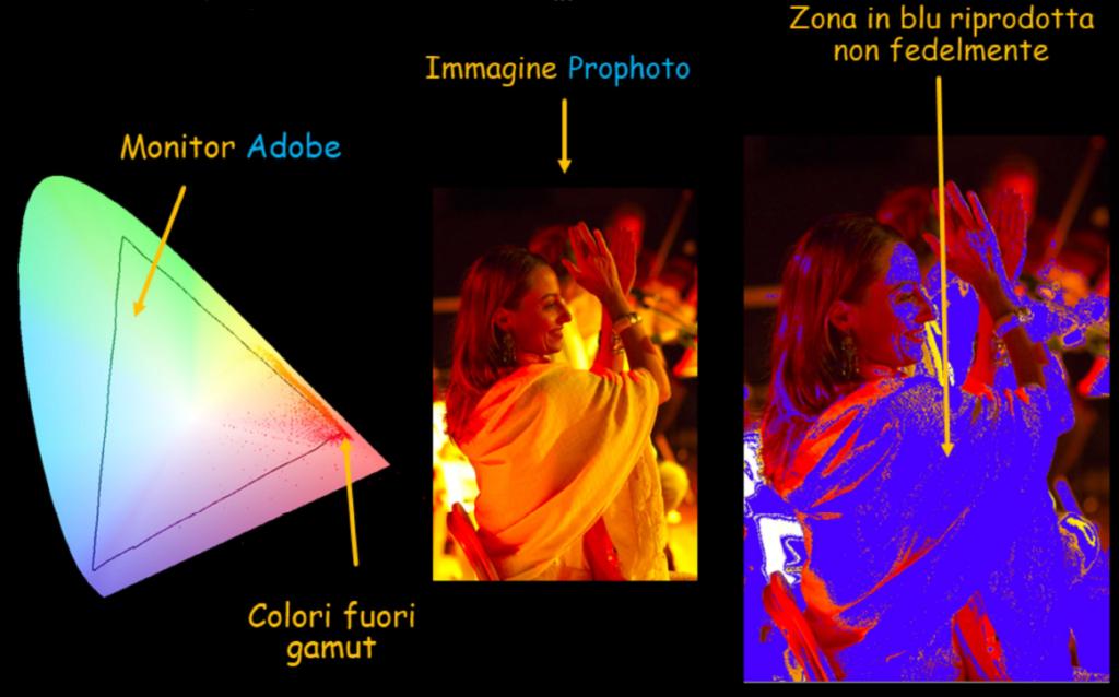 colori-monitor-adobe