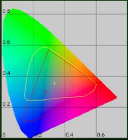 gestione-colore-intenti-di-rendering