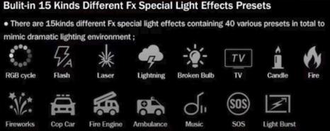 effetti-godox-m1-luce-led-rgb