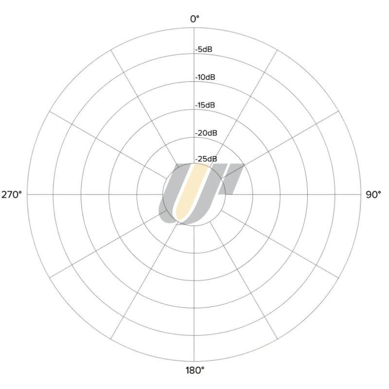 polar-pattern-teoria-audio