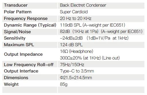 scheda-tecnica-synco-d30-microfono-supercardioide
