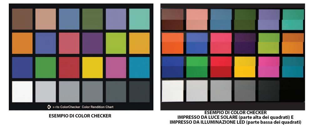 cri-tlci-Esempio-di-impressione-di-un-color-checker-da-luce-solare-e-da-LED
