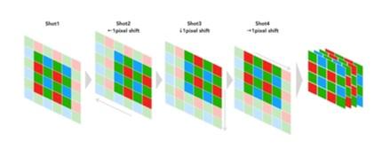 1-pixel-rgb-fujifilm-gfx-100-nuovo-aggiornamento