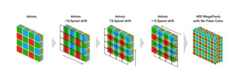 2-immagine-pixel-shift-fujifilm-gfx-100